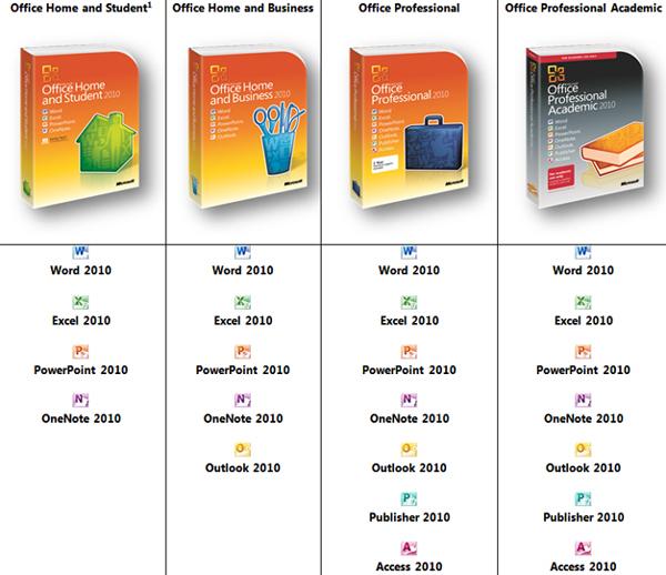 Microsoft Office 2010, ya conocemos los precios de la próxima versión de Office