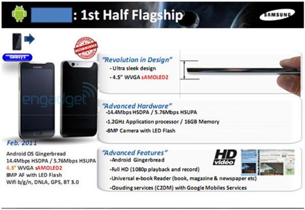 Samsung Super AMOLED 2, un posible móvil superventas para 2011 con Android Gingerbread