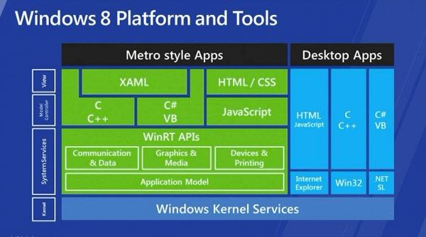 [Imagen: aplicaciones-windows-8.jpg]