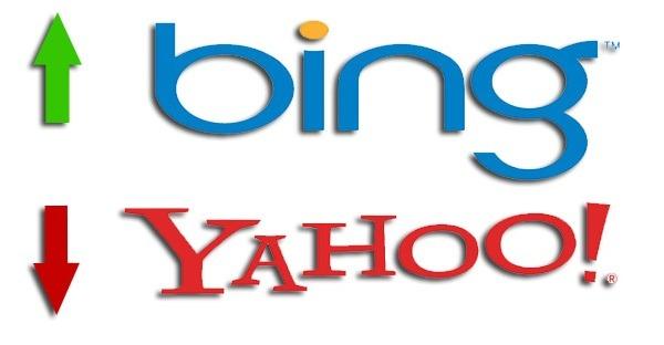 Yahoo sigue cayendo como buscador y ya está debajo de Bing