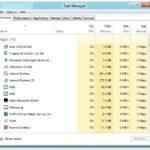 Cómo utilizar el administrador de tareas de Windows 8