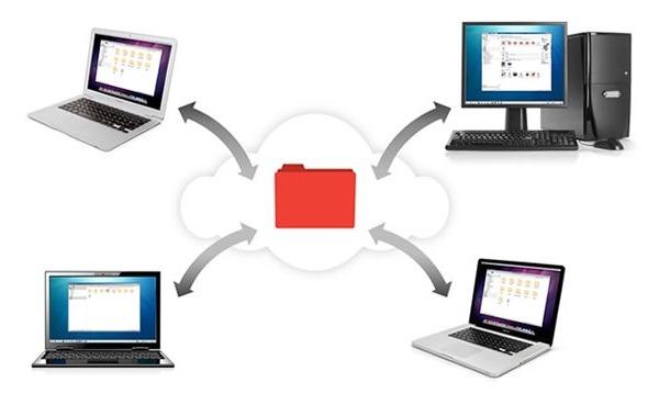 Wuala lanza su servicio de almacenamiento en red para empresas
