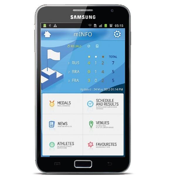 Samsung potencia las conexiones de los JJOO de Londres